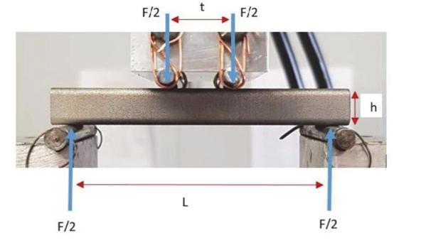 Nuevo proyecto de investigación para evaluar el efecto de tratamientos superficiales en piezas metálicas fabricadas mediante tecnología aditiva