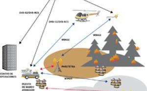CATEC colabora en un proyecto que mejora el sistema de comunicaciones en la extinción de incendios forestales